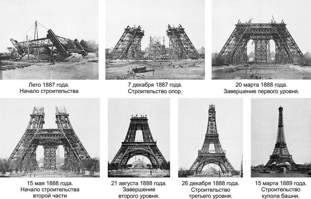 Эйфелева башня: этапы строительства.
